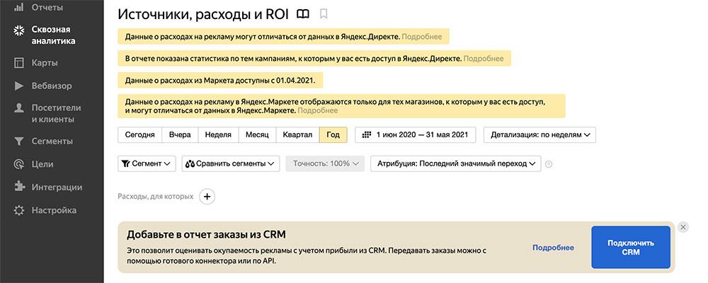 v-yandeks-metrike-poyavilas-skvoznaya-analitika